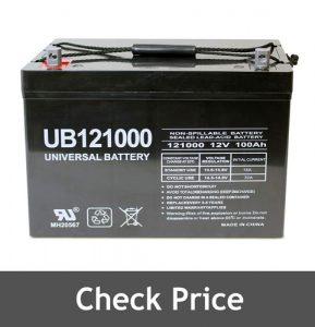 Universal Power Sump Pump Battery