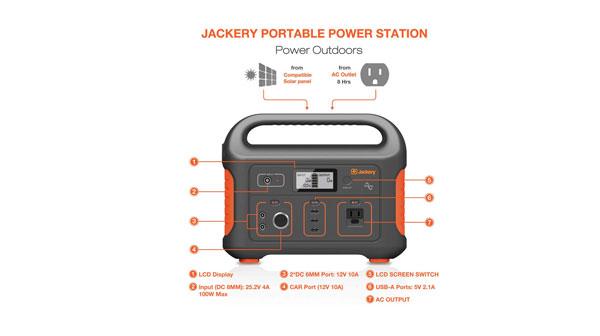 Top Jackery explorer Portable Generator